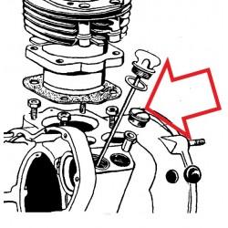 bouchon inox de commande de pompe a huile
