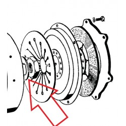 rondelle frein